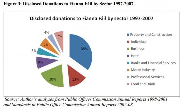 ff donations