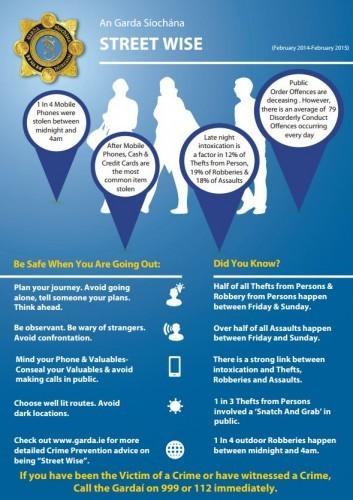 garda infographic