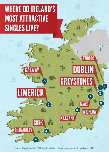 EliteSingles | A cut above other Irish dating sites