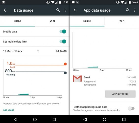 Android data plan