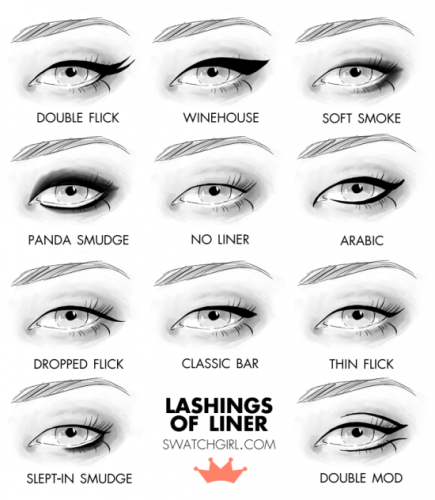 eyelinerguide-550x632