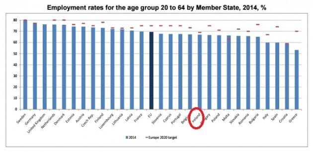 Eurostat2