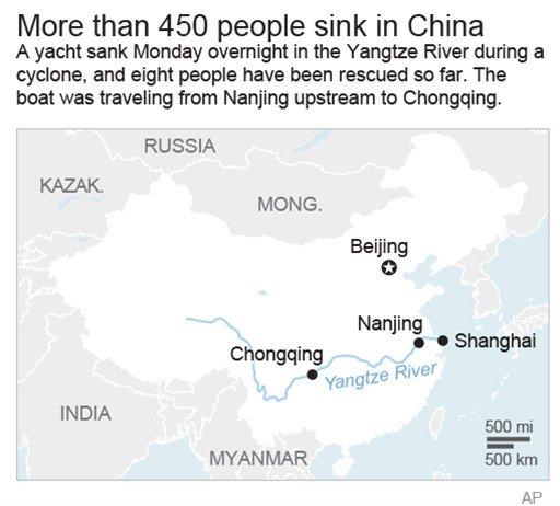 CHINA YANGTZE BOAT