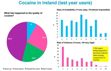 cocaine better