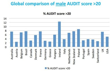 audit men