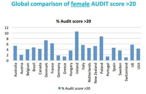 audit women