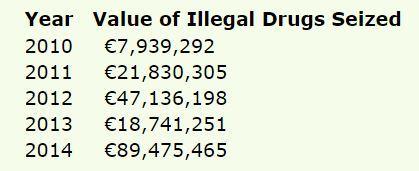 drugs seized