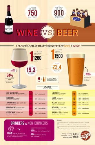 wine-vs-beer-infographic