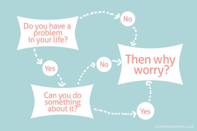 Worrying-flowchart