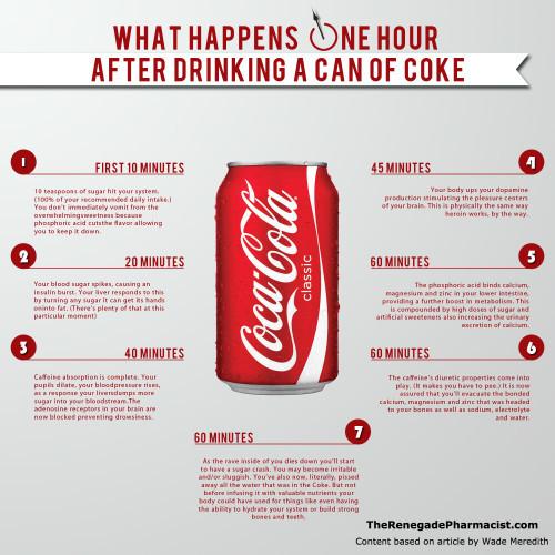 coke1hr3