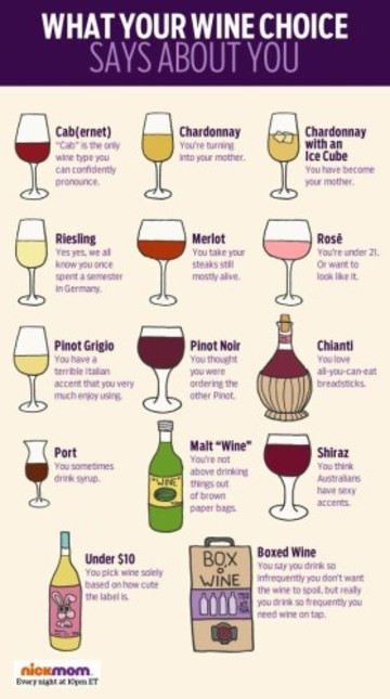 114640-What-Your-Wine-Choice-Says-About-You