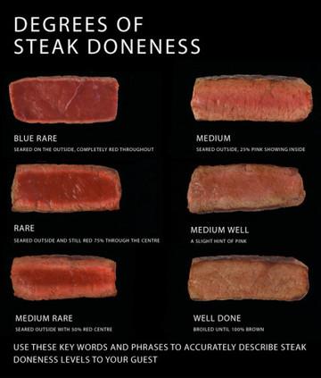 doneness_chart2