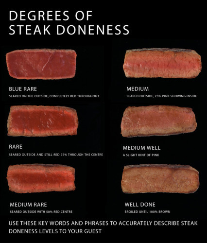 Source Steak Knight