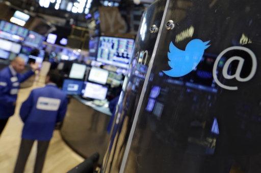 Financial Markets Wall Street Twitter Revenue Growth