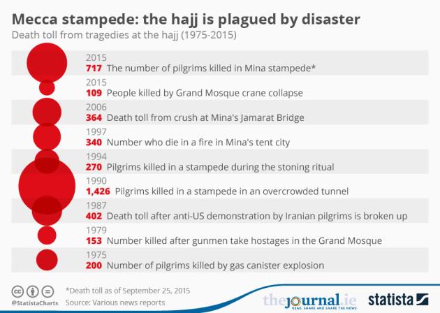 20150925_Tragedies_JOU