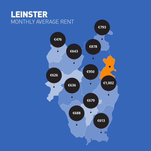 LEINSTER_RENT_2x