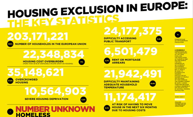 housing europe