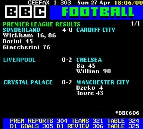 scoress