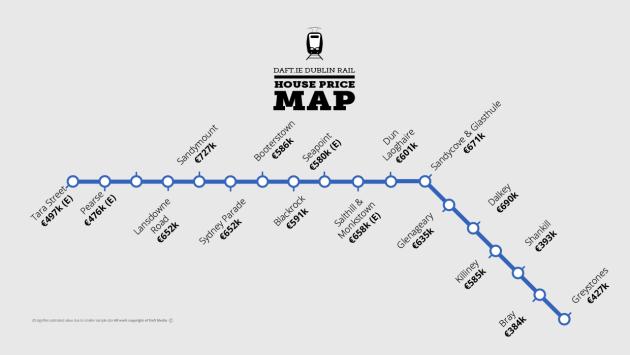 RailMap_Blog_DART_South