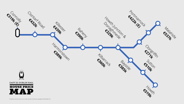 RailMap_Blog_DART_North