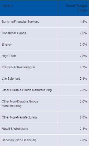 Mercer Report Screenshot