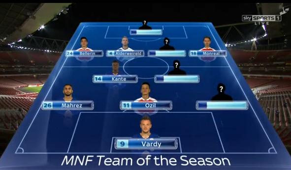 team of the season