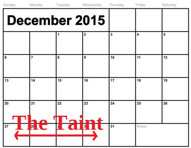 taint2015