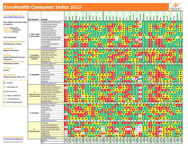 EHCI_2015_Index_matrix_A3_sheet-page-001