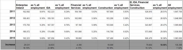 eiIDAConstructionFinancial