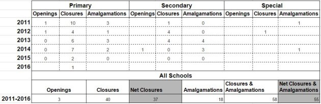 schoolsclosed