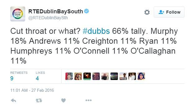 dub south