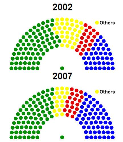 2002_2007