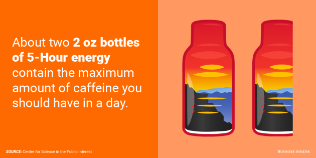 about-two-bottles-of-5-hour-energy
