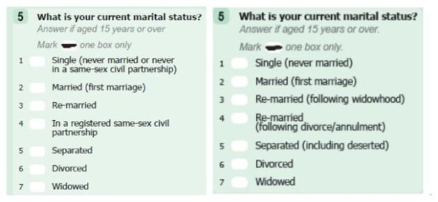 census 6