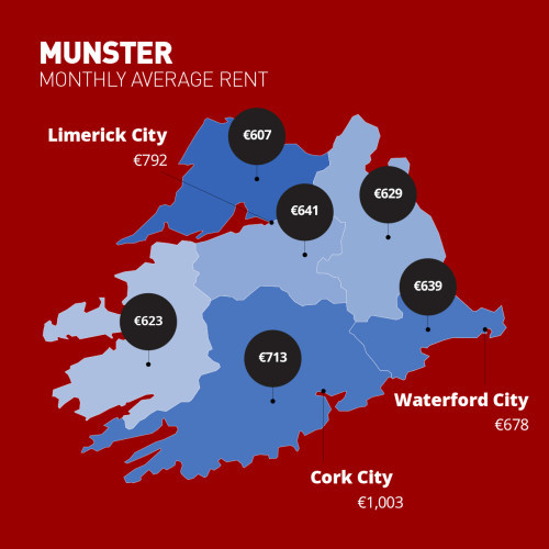 Q1_2016_MUNSTER_RENT