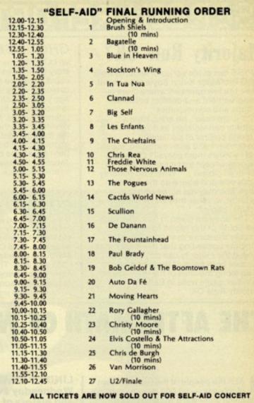 Final list RTE archives