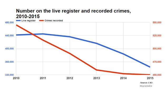 crimesliveregister