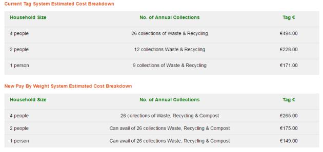 Barna recycling 2