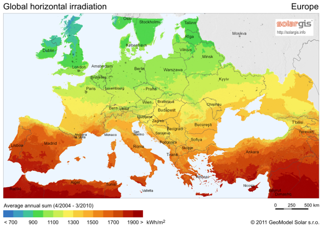 solar radiation europe