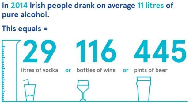 alcohol litres