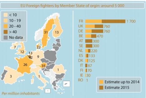 EU Jihadist Map