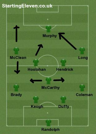 Ireland team France