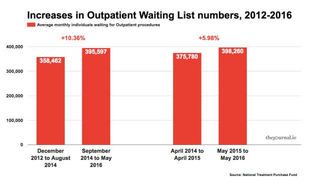 waitinglistsOP12_16