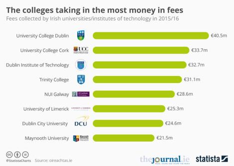20160809_Colleges