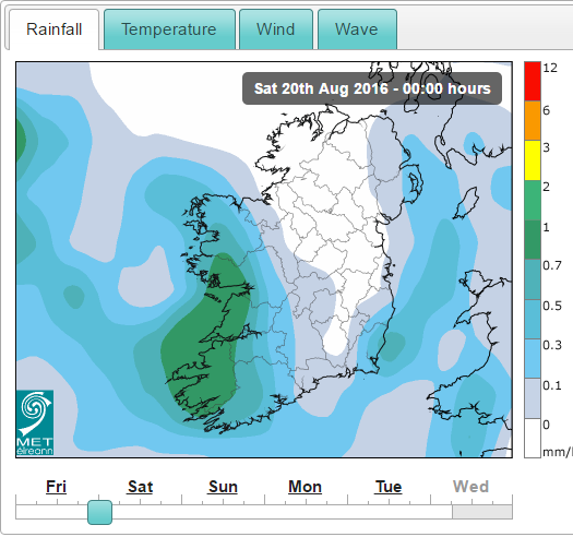 Rainfall Clare and Kerry