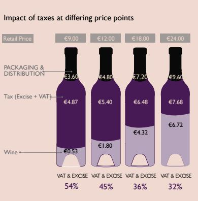 price point excise