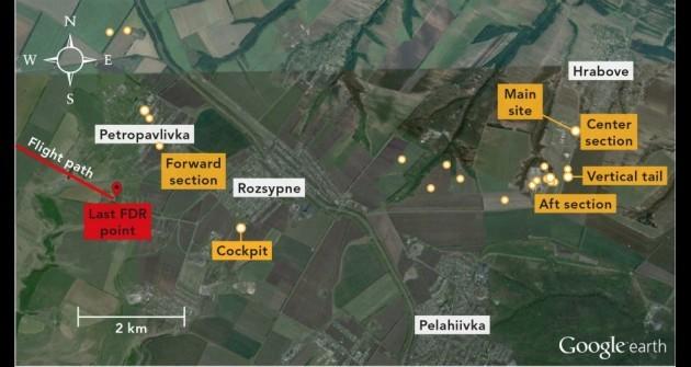 MH17 pt2