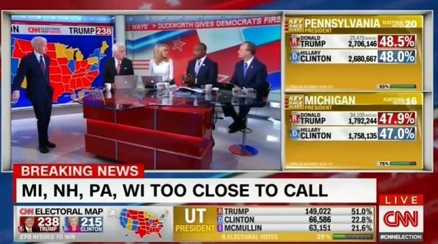cnn pundit praising emotional source election response result
