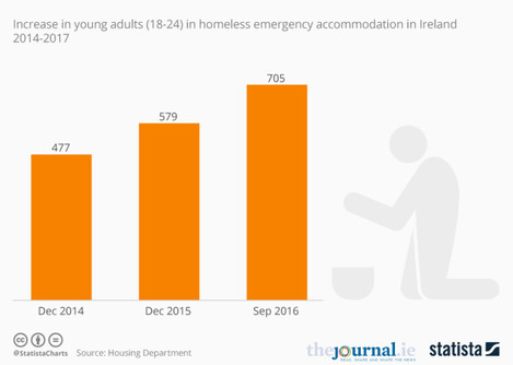 20161121_housing_young_adults