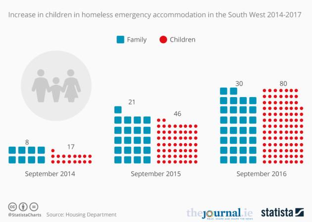 20161121_housing_Children_Family